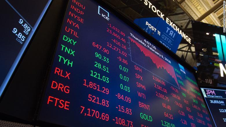 180208191402-stock-market-feb-8-780×439